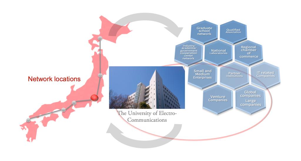 The Data Entrepreneur Consortium